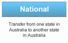 Repatriations within Australia